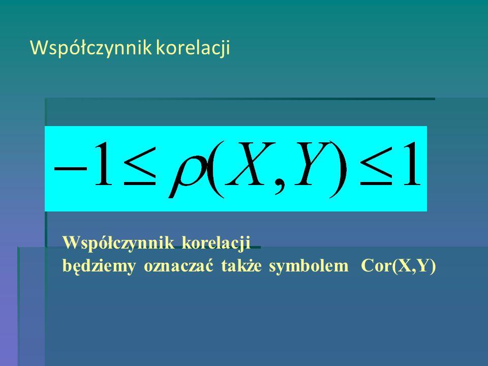 Współczynnik korelacji Współczynnik korelacji będziemy oznaczać także symbolem Cor(X,Y)