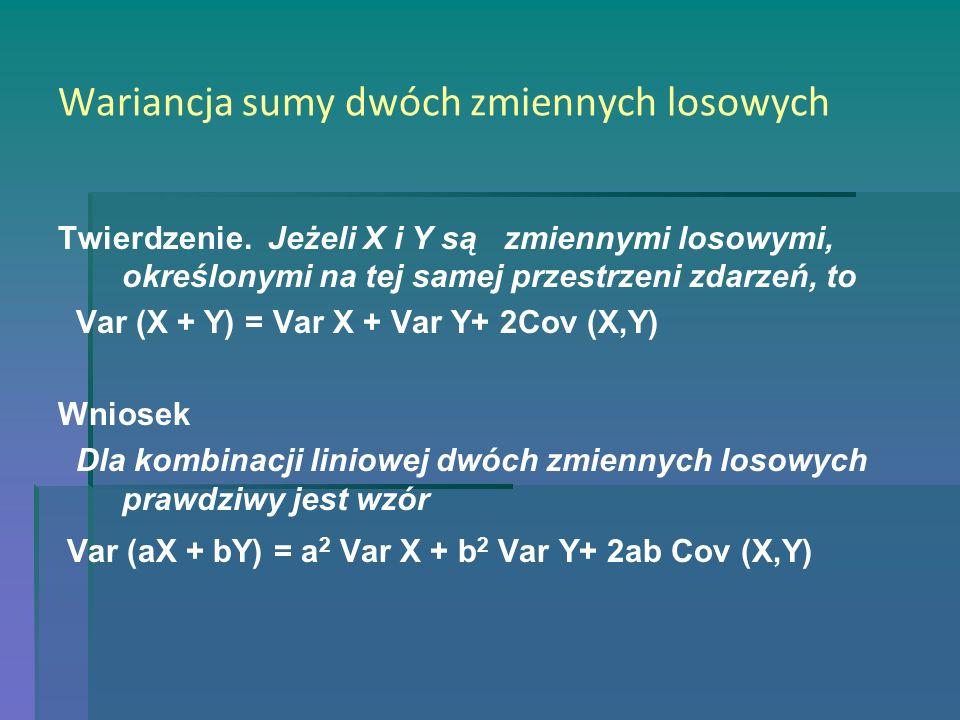 Wariancja sumy dwóch zmiennych losowych Twierdzenie. Jeżeli X i Y są zmiennymi losowymi, określonymi na tej samej przestrzeni zdarzeń, to Var (X + Y)