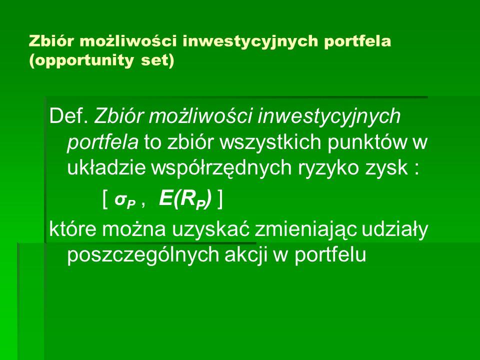 Zbiór możliwości inwestycyjnych portfela (opportunity set) Def. Zbiór możliwości inwestycyjnych portfela to zbiór wszystkich punktów w układzie współr