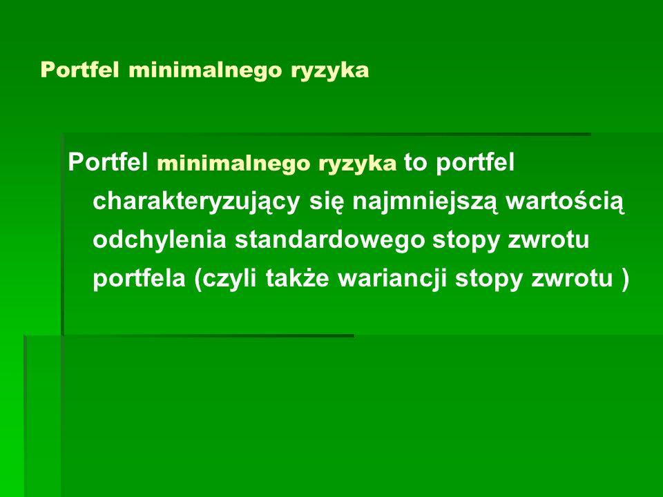 Portfel minimalnego ryzyka Portfel minimalnego ryzyka to portfel charakteryzujący się najmniejszą wartością odchylenia standardowego stopy zwrotu port
