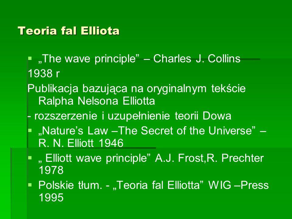 Teoria fal Elliota The wave principle – Charles J. Collins 1938 r Publikacja bazująca na oryginalnym tekście Ralpha Nelsona Elliotta - rozszerzenie i