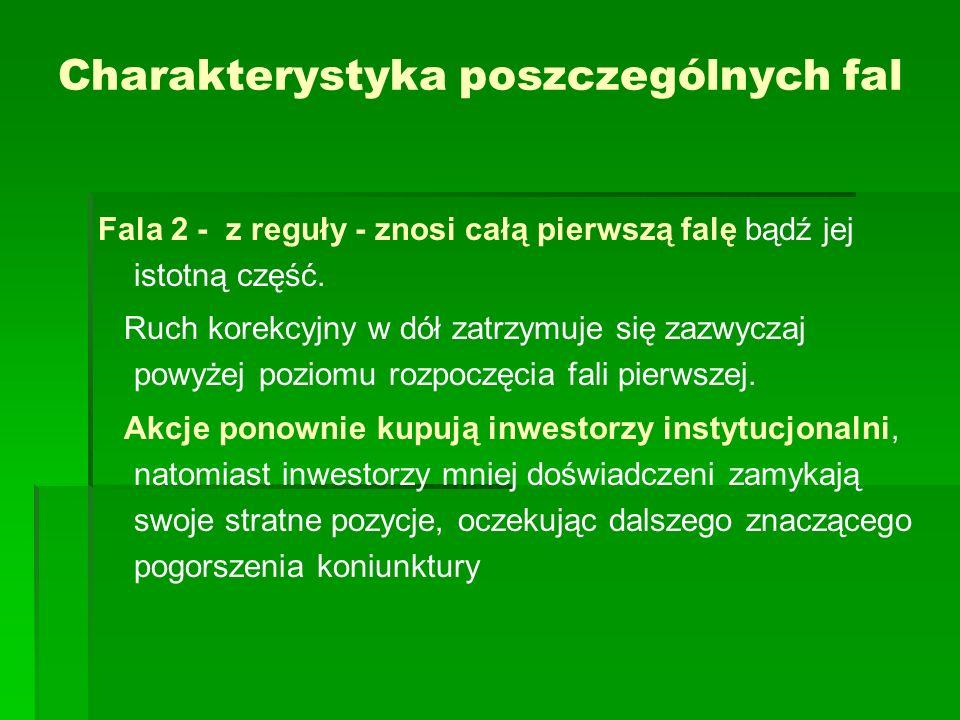 Charakterystyka poszczególnych fal Fala 2 - z reguły - znosi całą pierwszą falę bądź jej istotną część. Ruch korekcyjny w dół zatrzymuje się zazwyczaj