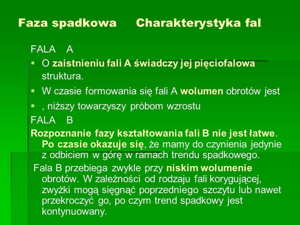 Faza spadkowa Charakterystyka fal FALA A O zaistnieniu fali A świadczy jej pięciofalowa struktura. W czasie formowania się fali A wolumen obrotów jest