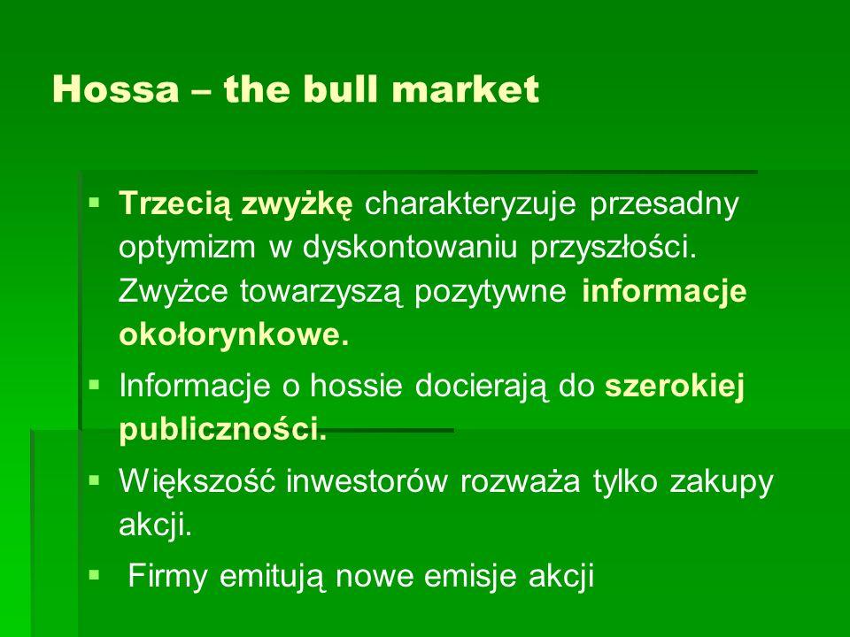 Hossa – the bull market Trzecią zwyżkę charakteryzuje przesadny optymizm w dyskontowaniu przyszłości. Zwyżce towarzyszą pozytywne informacje okołorynk