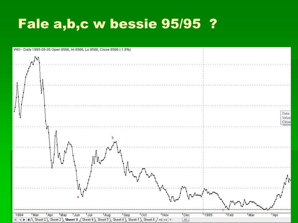 Fale a,b,c w bessie 95/95 ?