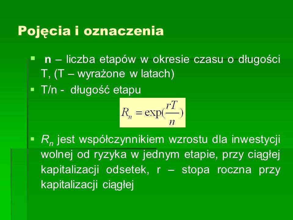 Pojęcia i oznaczenia n – liczba etapów w okresie czasu o długości T, (T – wyrażone w latach) T/n - długość etapu R n jest współczynnikiem wzrostu dla