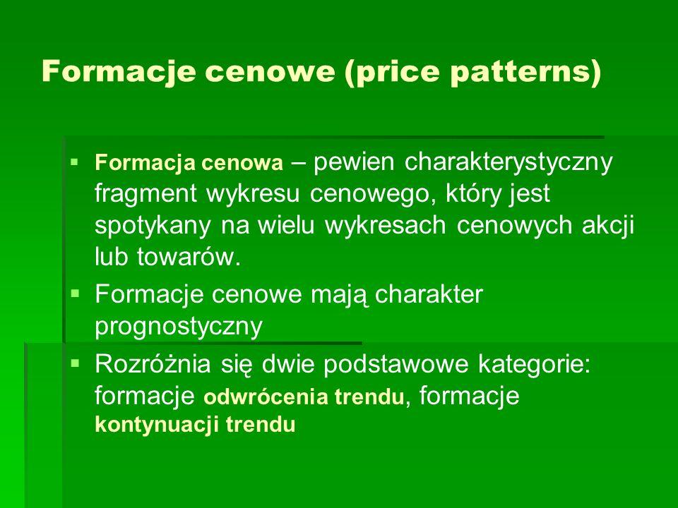 Formacje cenowe (price patterns) Formacja cenowa – pewien charakterystyczny fragment wykresu cenowego, który jest spotykany na wielu wykresach cenowych akcji lub towarów.