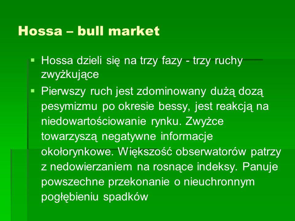 Hossa – bull market Hossa dzieli się na trzy fazy - trzy ruchy zwyżkujące Pierwszy ruch jest zdominowany dużą dozą pesymizmu po okresie bessy, jest reakcją na niedowartościowanie rynku.