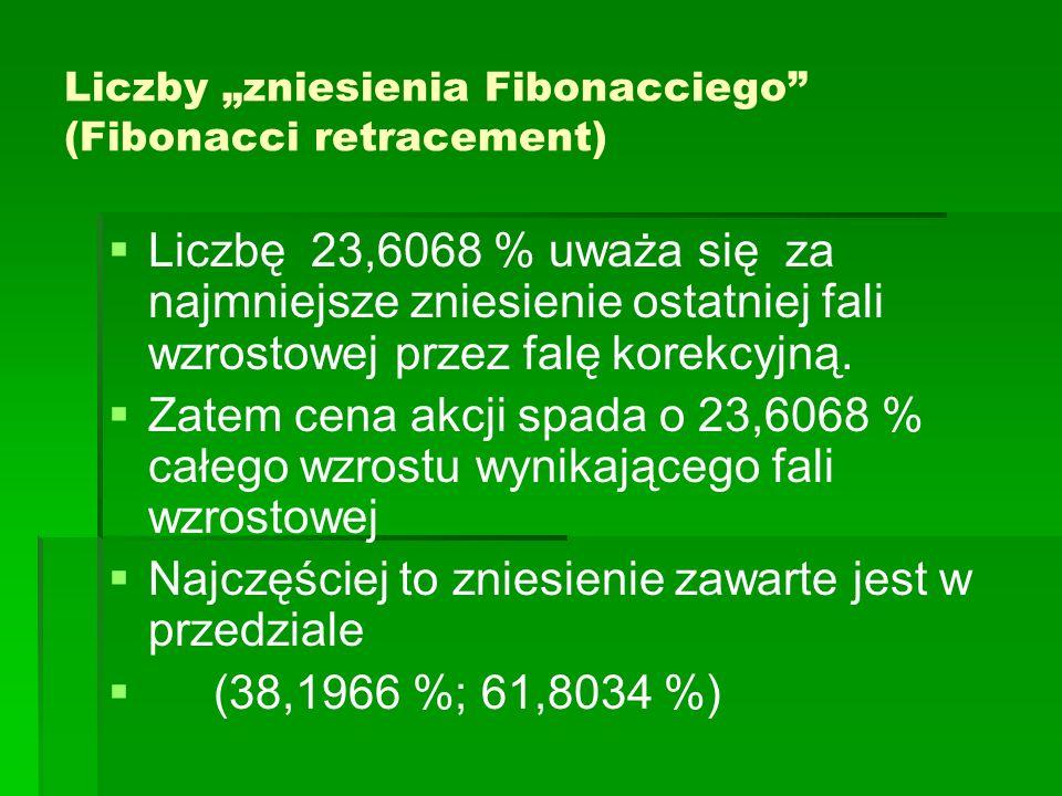Liczby zniesienia Fibonacciego (Fibonacci retracement) Liczbę 23,6068 % uważa się za najmniejsze zniesienie ostatniej fali wzrostowej przez falę korekcyjną.