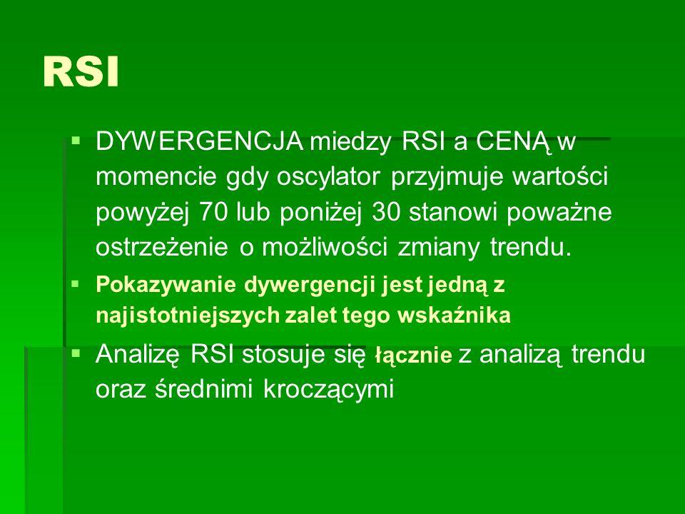 RSI 14 / przykład negatywnej dywergencji