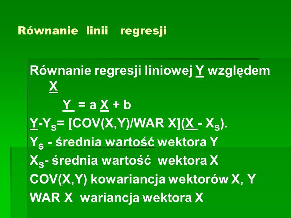 Równanie linii regresji Równanie regresji liniowej Y względem X Y = a X + b Y-Y S = [COV(X,Y)/WAR X](X - X S ).