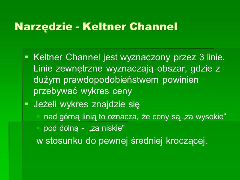 Narzędzie - Keltner Channel Keltner Channel jest wyznaczony przez 3 linie.