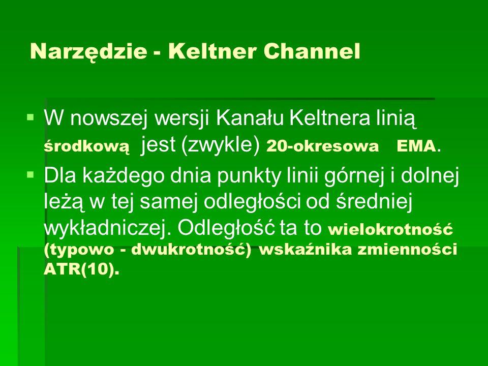 W nowszej wersji Kanału Keltnera linią środkową jest (zwykle) 20-okresowa EMA.