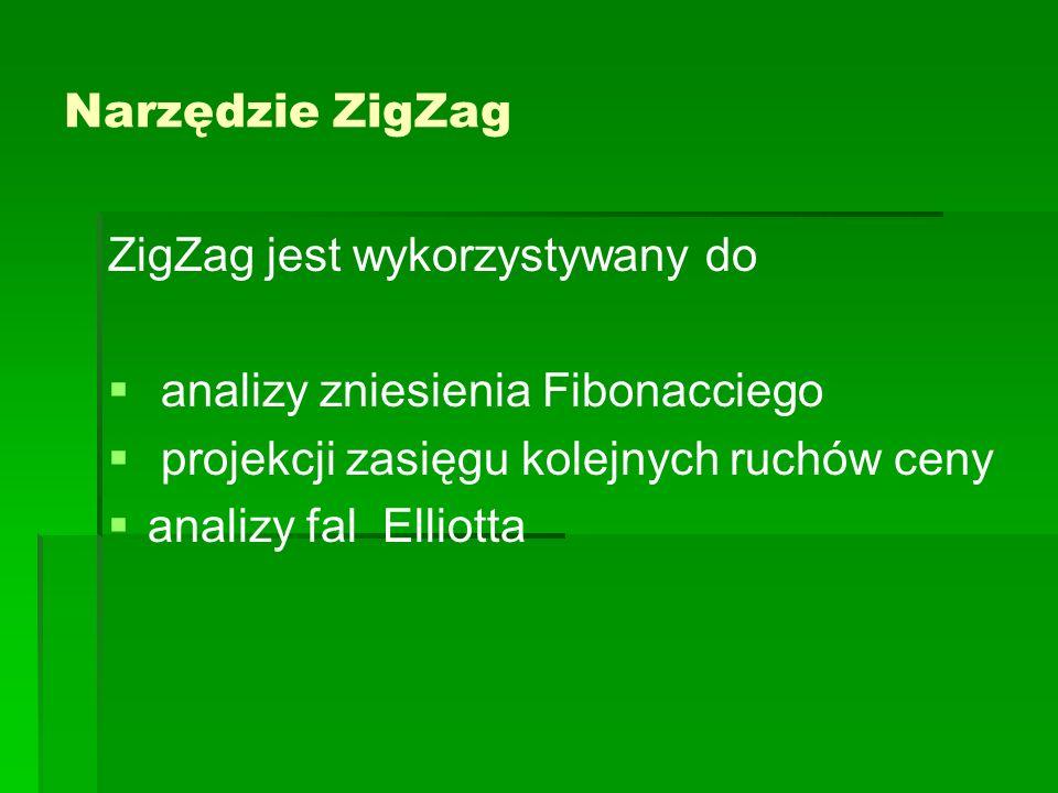 Narzędzie ZigZag ZigZag jest wykorzystywany do analizy zniesienia Fibonacciego projekcji zasięgu kolejnych ruchów ceny analizy fal Elliotta