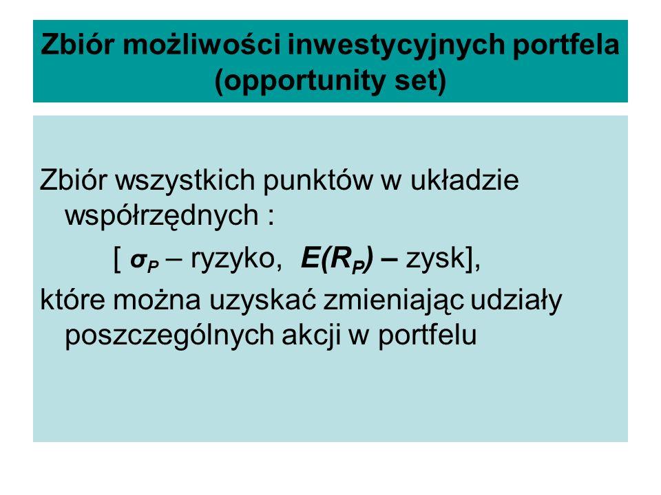 Zbiór możliwości inwestycyjnych portfela (opportunity set) Zbiór wszystkich punktów w układzie współrzędnych : [ σ P – ryzyko, E(R P ) – zysk], które
