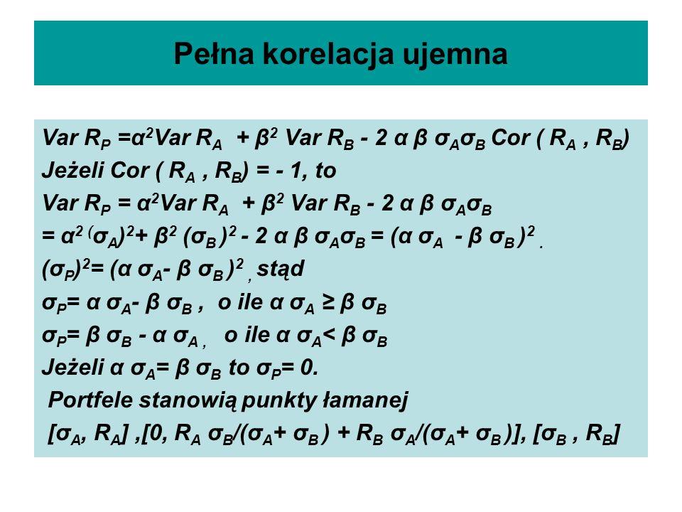Pełna korelacja ujemna Var R P =α 2 Var R A + β 2 Var R B - 2 α β σ A σ B Cor ( R A, R B ) Jeżeli Cor ( R A, R B ) = - 1, to Var R P = α 2 Var R A + β