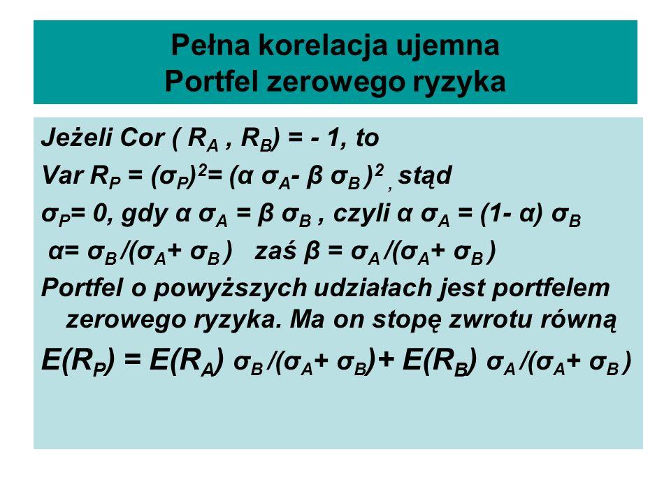 Pełna korelacja ujemna Portfel zerowego ryzyka Jeżeli Cor ( R A, R B ) = - 1, to Var R P = (σ P ) 2 = (α σ A - β σ B ) 2, stąd σ P = 0, gdy α σ A = β