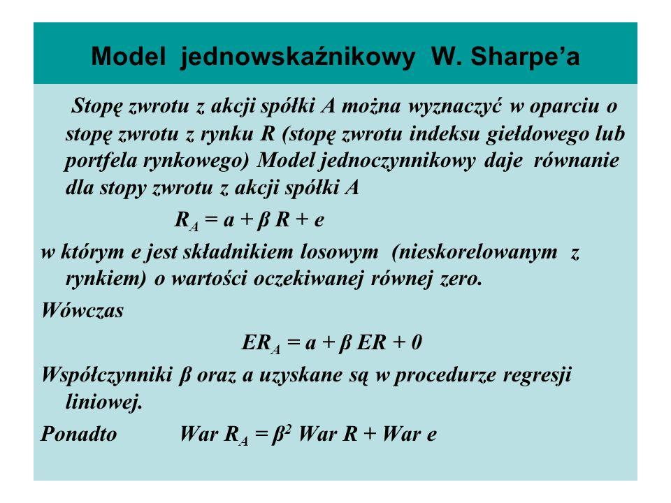 Model jednowskaźnikowy W. Sharpea Stopę zwrotu z akcji spółki A można wyznaczyć w oparciu o stopę zwrotu z rynku R (stopę zwrotu indeksu giełdowego lu