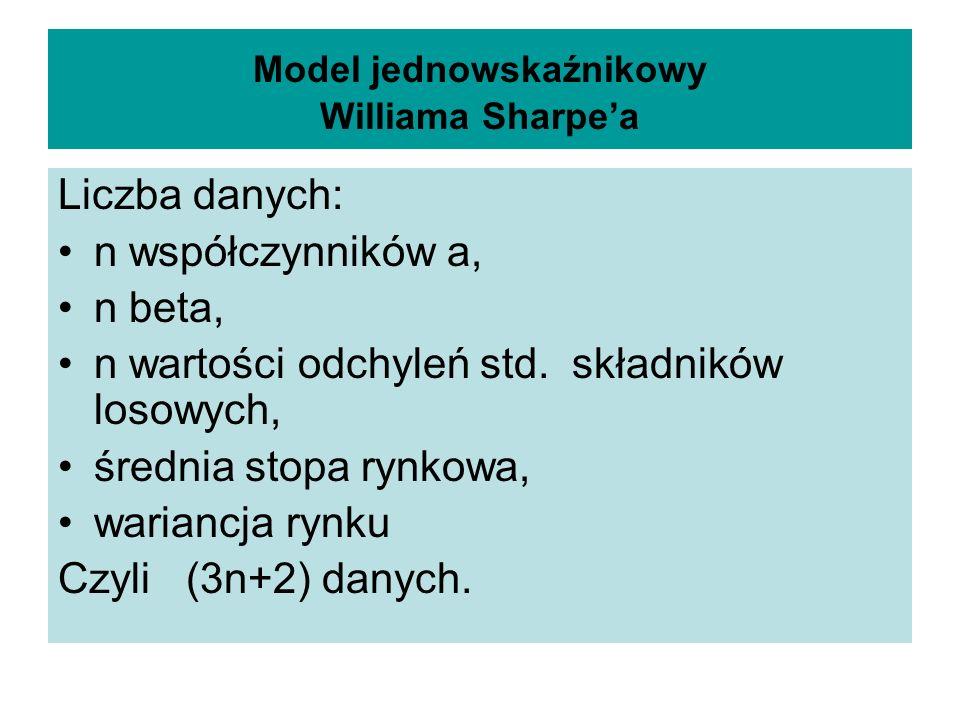 Model jednowskaźnikowy Williama Sharpea Liczba danych: n współczynników a, n beta, n wartości odchyleń std. składników losowych, średnia stopa rynkowa