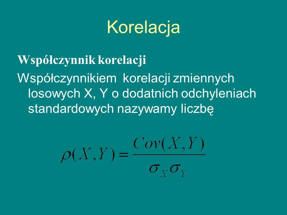 Korelacja Współczynnik korelacji Współczynnikiem korelacji zmiennych losowych X, Y o dodatnich odchyleniach standardowych nazywamy liczbę