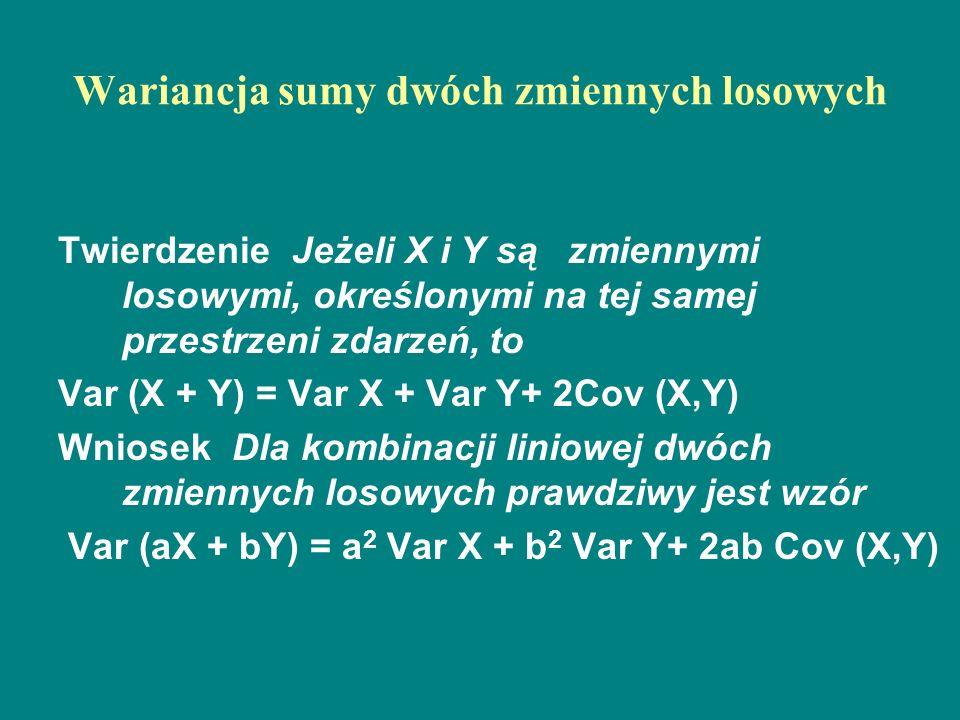 Wariancja sumy dwóch zmiennych losowych Twierdzenie Jeżeli X i Y są zmiennymi losowymi, określonymi na tej samej przestrzeni zdarzeń, to Var (X + Y) =