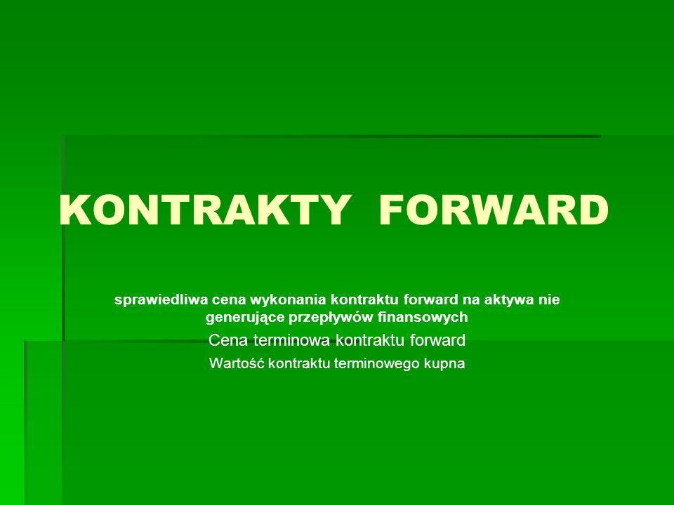 KONTRAKTY FORWARD sprawiedliwa cena wykonania kontraktu forward na aktywa nie generujące przepływów finansowych Cena terminowa kontraktu forward Warto