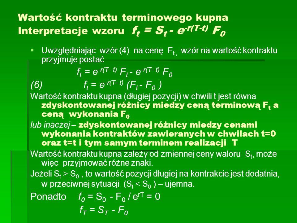 Wartość kontraktu terminowego kupna Interpretacje wzoru f t = S t - e -r(T-t) F 0 Uwzględniając wzór (4) na cenę F t, wzór na wartość kontraktu przyjm