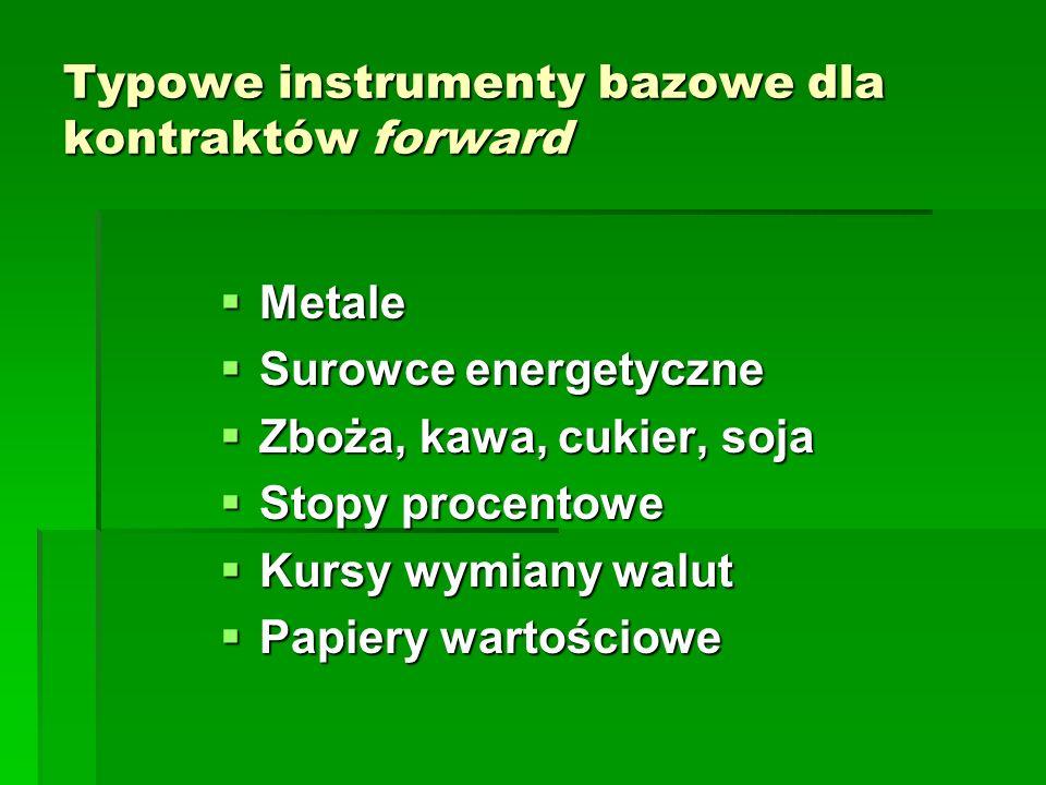 Typowe instrumenty bazowe dla kontraktów forward Metale Metale Surowce energetyczne Surowce energetyczne Zboża, kawa, cukier, soja Zboża, kawa, cukier