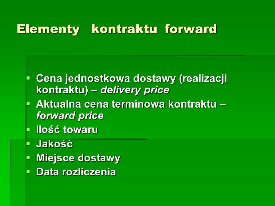 Elementy kontraktu forward Cena jednostkowa dostawy (realizacji kontraktu) – delivery price Cena jednostkowa dostawy (realizacji kontraktu) – delivery