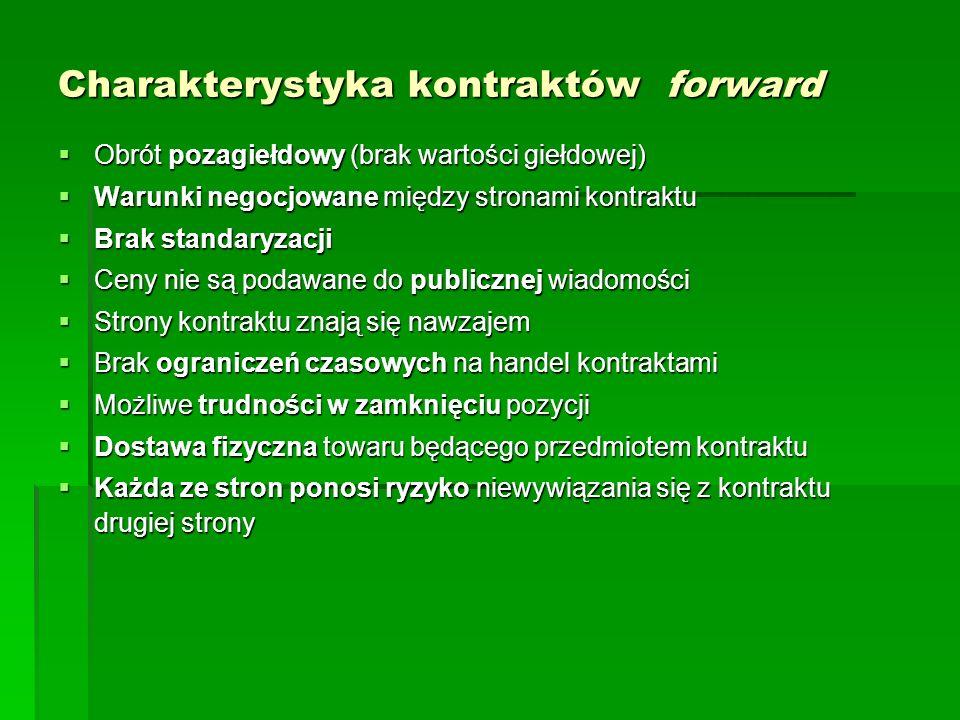 Charakterystyka kontraktów forward Obrót pozagiełdowy (brak wartości giełdowej) Obrót pozagiełdowy (brak wartości giełdowej) Warunki negocjowane międz
