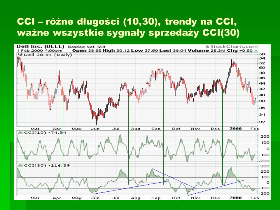 CCI – różne długości (10,30), trendy na CCI, ważne wszystkie sygnały sprzedaży CCI(30)
