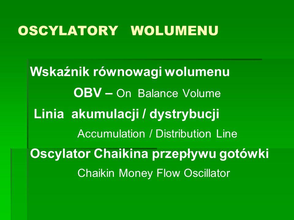 OSCYLATORY WOLUMENU Wskaźnik równowagi wolumenu OBV – On Balance Volume Linia akumulacji / dystrybucji Accumulation / Distribution Line Oscylator Chai
