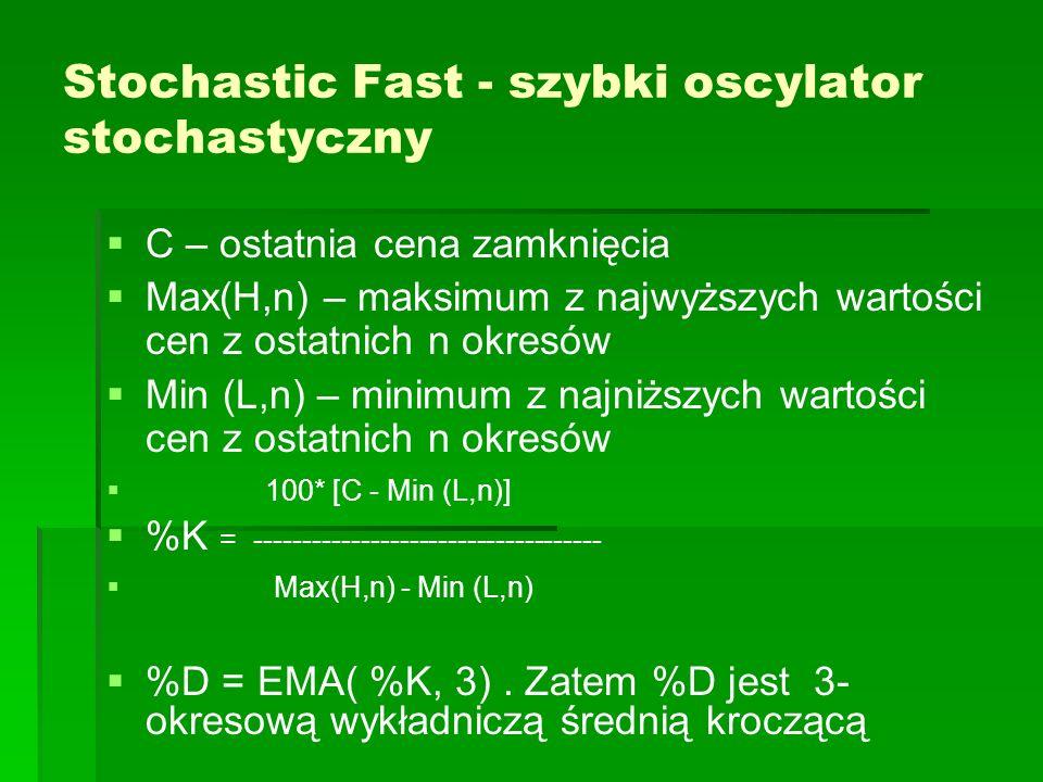 Stochastic Fast - szybki oscylator stochastyczny Wzór na %K może przybrać równoważną postać: %K = 100*[(C - L n )/(H n - L n )] Gdzie L n, H n są odpowiednio najniższą, najwyższą ceną osiągniętą w ciągu ostatnich n okresów