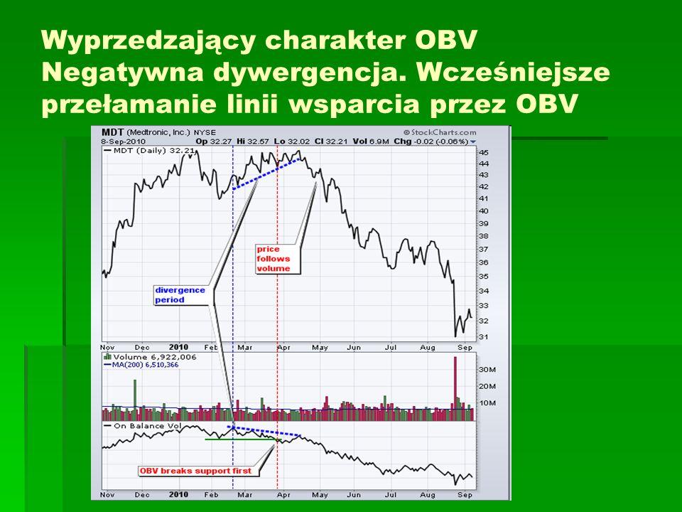 Wyprzedzający charakter OBV Negatywna dywergencja. Wcześniejsze przełamanie linii wsparcia przez OBV
