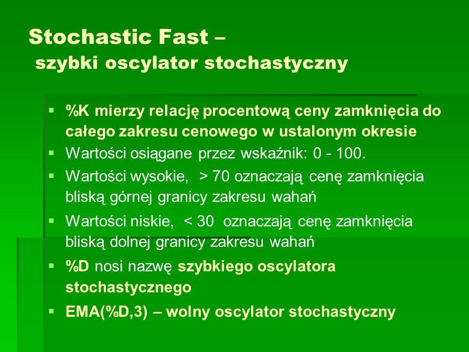 Stochastic Fast – szybki oscylator stochastyczny Wskaźnik spopularyzowany przez uczestników rynków terminowych (z użyciem krótkiego przedziału czasu branego do obliczeń).