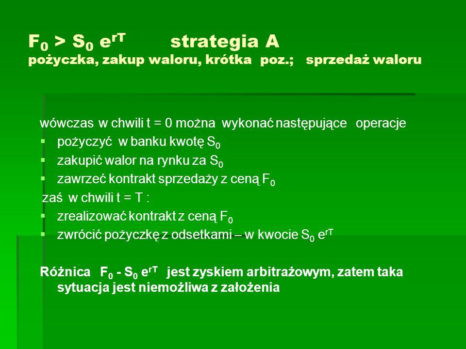 F 0 < S 0 e rT strategia B: krótka sprzedaż waloru, lokata, długa poz.; kupno, oddanie waloru w chwili t = 0 można wykonać następujące operacje: pożyczyć walor i sprzedać go za kwotę S 0 (krótka sprzedaż waloru) kwotę S 0 zdeponować w banku zawrzeć kontrakt kupna z ceną F 0 w chwili t = T należy: wycofać z banku depozyt w kwocie S 0 e rT zrealizować kontrakt kupna z ceną F oddać walor zamykając krótką sprzedaż Różnica S 0 e rT - F 0 jest zyskiem arbitrażowym, zatem taka sytuacja jest niemożliwa z założenia