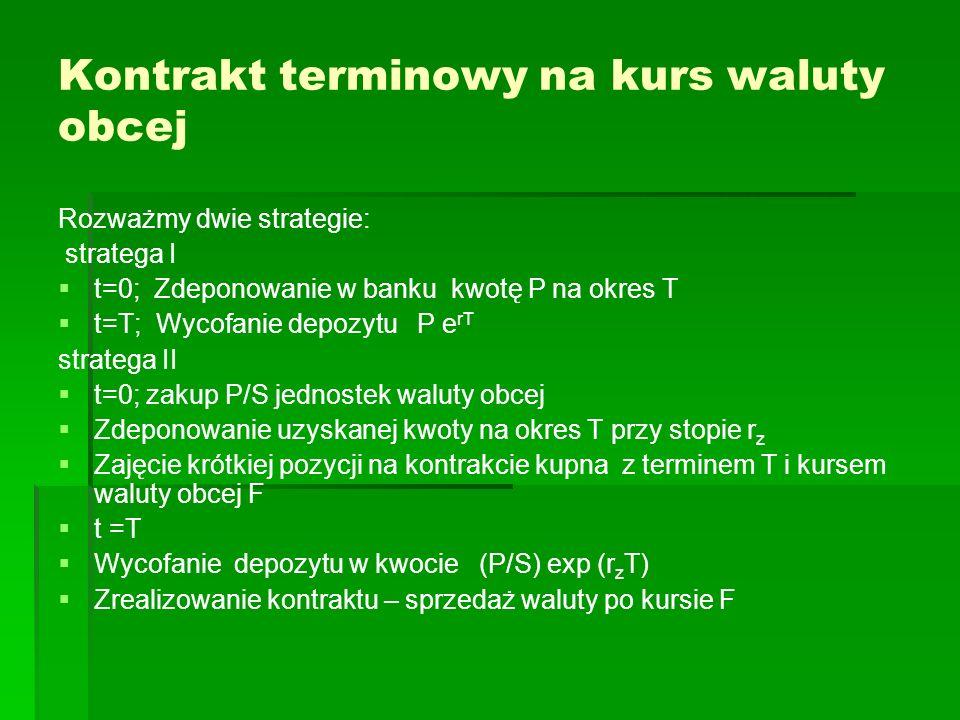 Kontrakt terminowy na kurs waluty obcej Rozważmy dwie strategie: stratega I t=0; Zdeponowanie w banku kwotę P na okres T t=T; Wycofanie depozytu P e r