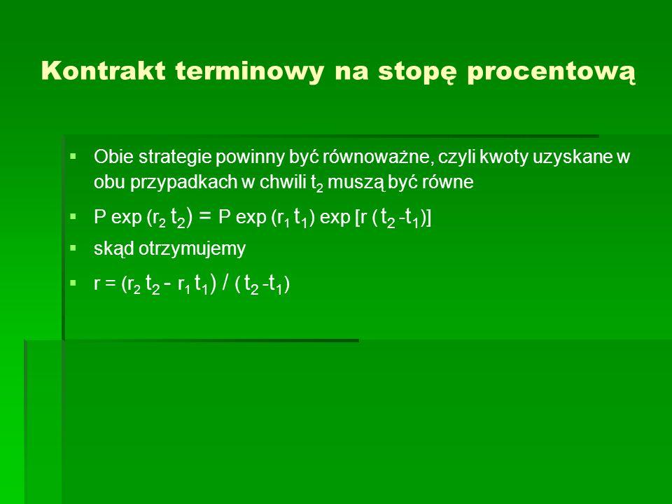 Kontrakt terminowy na stopę procentową Obie strategie powinny być równoważne, czyli kwoty uzyskane w obu przypadkach w chwili t 2 muszą być równe P ex