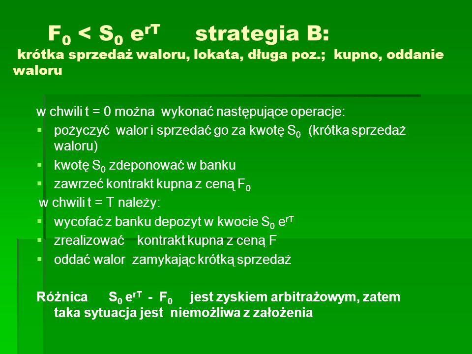 Kontrakt terminowy na stopę procentową Rozważmy dwie strategie: stratega I t=0; Zdeponowanie kwoty P, przy stopie r 2 do chwili t 2 t= t 2 ; Wycofanie depozytu P exp (r 2 t 2 ) stratega II t=0; Zdeponowanie kwoty P przy stopie r 1 do chwili t 1 Zajęcie krótkiej pozycji na kontrakcie z terminem t 1 i stopą r t = t 1 Wycofanie depozytu w kwocie P exp (r 1 t 1 ) Zrealizowanie kontraktu – udzielenie pożyczki w kwocie P exp (r 1 t 1 ) przy stopie r do chwili t 2 t = t 2 Odzyskanie kwoty pożyczki z odsetkami: P exp (r 1 t 1 ) exp [r ( t 2 - t 1 )]