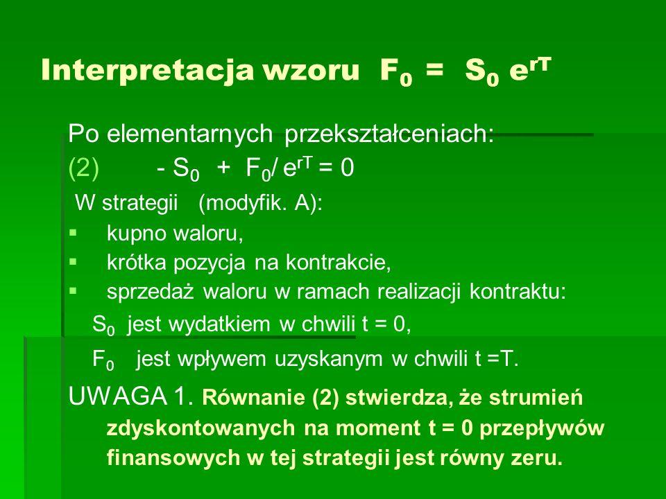 Interpretacja wzoru F 0 = S 0 e rT Porównanie strategii I i II Wzór (1) jest równoważny wzorowi (3) - S 0 + (S T )/e rT = - F 0 / e rT + (S T )/e rT gdzie S T oznacza cenę waloru w chwili t = T Lewa strona jest sumą zdyskontowanych przepływów pieniężnych w strategii I (tylko walor ): kupno waloru za S 0 w chwili t=0, sprzedaż waloru za S T w chwili t = T, Prawa strona jest sumą zdyskontowanych przepływów pieniężnych w strategii II (lokata, długa,; realiz, sprzedaż) : długa pozycja w kontrakcie z ceną wykonania F 0, lokata w banku kwoty F 0 / e rT w chwili t = 0, Wycofanie lokaty, realizacja kontraktu – kupno waloru za F 0, sprzedaż waloru za S T w chwili t=T UWAGA 2.