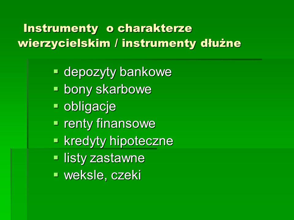Instrumenty o charakterze wierzycielskim / instrumenty dłużne Instrumenty o charakterze wierzycielskim / instrumenty dłużne depozyty bankowe depozyty