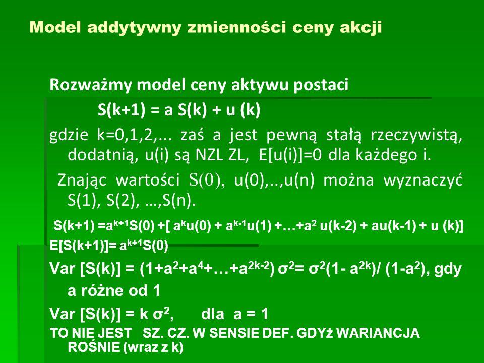 Model addytywny zmienności ceny akcji Rozważmy model ceny aktywu postaci S(k+1) = a S(k) + u (k) gdzie k=0,1,2,... zaś a jest pewną stałą rzeczywistą,