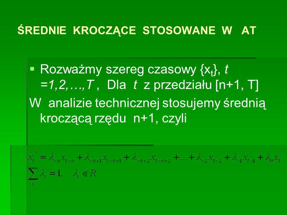 ŚREDNIE KROCZĄCE STOSOWANE W AT Rozważmy szereg czasowy {x t }, t =1,2,…,T, Dla t z przedziału [n+1, T] W analizie technicznej stosujemy średnią krocz