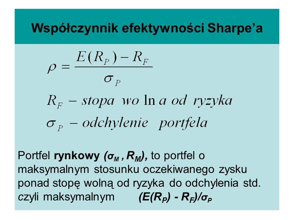 Współczynnik efektywności Sharpea Portfel rynkowy ( σ M, R M ), to portfel o maksymalnym stosunku oczekiwanego zysku ponad stopę wolną od ryzyka do odchylenia std.
