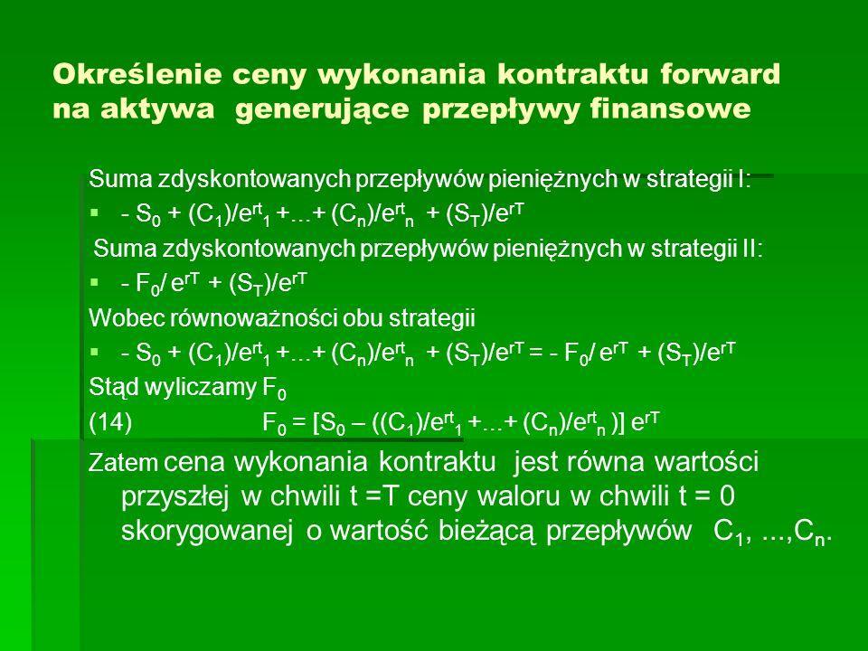 Określenie ceny wykonania kontraktu forward na aktywa generujące przepływy finansowe Suma zdyskontowanych przepływów pieniężnych w strategii I: - S 0