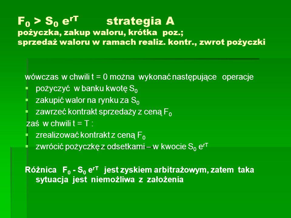 F 0 > S 0 e rT strategia A pożyczka, zakup waloru, krótka poz.; sprzedaż waloru w ramach realiz. kontr., zwrot pożyczki wówczas w chwili t = 0 można w