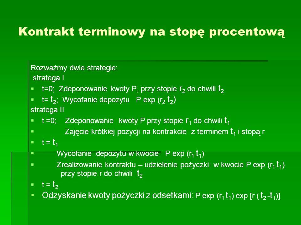 Kontrakt terminowy na stopę procentową Rozważmy dwie strategie: stratega I t=0; Zdeponowanie kwoty P, przy stopie r 2 do chwili t 2 t= t 2 ; Wycofanie