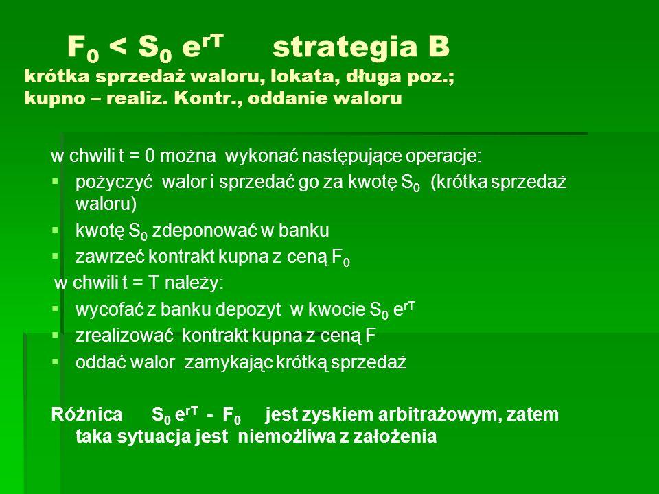 Określenie ceny wykonania kontraktu forward na aktywa generujące przepływy finansowe Suma zdyskontowanych przepływów pieniężnych w strategii I: - S 0 + (C 1 )/e rt 1 +...+ (C n )/e rt n + (S T )/e rT Suma zdyskontowanych przepływów pieniężnych w strategii II: - F 0 / e rT + (S T )/e rT Wobec równoważności obu strategii - S 0 + (C 1 )/e rt 1 +...+ (C n )/e rt n + (S T )/e rT = - F 0 / e rT + (S T )/e rT Stąd wyliczamy F 0 (14)F 0 = [S 0 – ((C 1 )/e rt 1 +...+ (C n )/e rt n )] e rT Zatem cena wykonania kontraktu jest równa wartości przyszłej w chwili t =T ceny waloru w chwili t = 0 skorygowanej o wartość bieżącą przepływów C 1,...,C n.