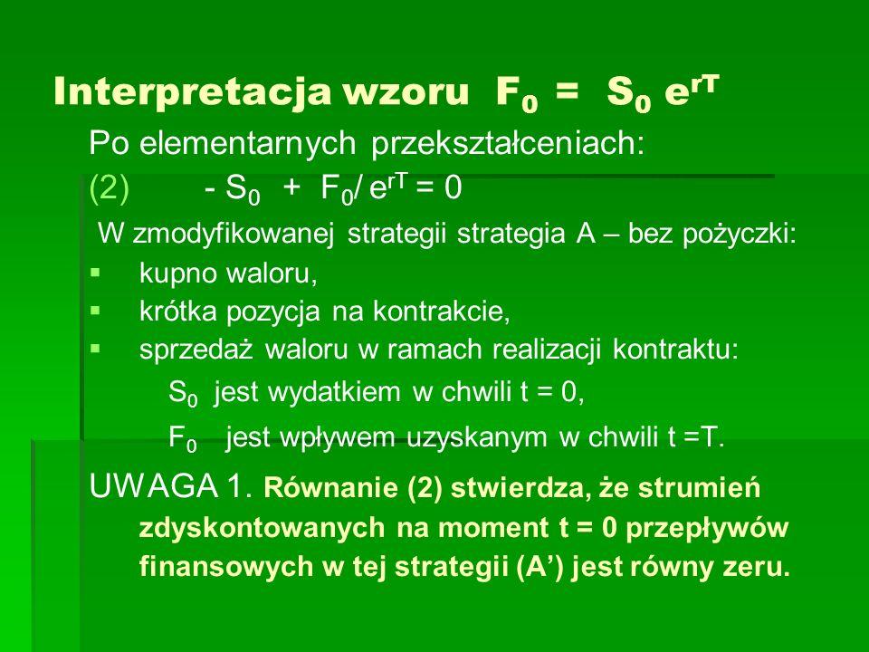 Interpretacja wzoru F 0 = S 0 e rT Porównanie strategii A i B Wzór (1) jest równoważny wzorowi (3) - S 0 + (S T )/e rT = - F 0 / e rT + (S T )/e rT gdzie S T oznacza cenę waloru w chwili t = T Lewa strona jest sumą zdyskontowanych przepływów pieniężnych w strategii A: kupno waloru za S 0 w chwili t=0, sprzedaż waloru za S T w chwili t = T, Prawa strona jest sumą zdyskontowanych przepływów pieniężnych w strategii B : W chwili t = 0; długa pozycja w kontrakcie z ceną wykonania F 0, lokata w banku kwoty F 0 / e rT w chwili t=T; Wycofanie lokaty, realizacja kontraktu – kupno waloru za F 0, sprzedaż waloru za S T, UWAGA 2.