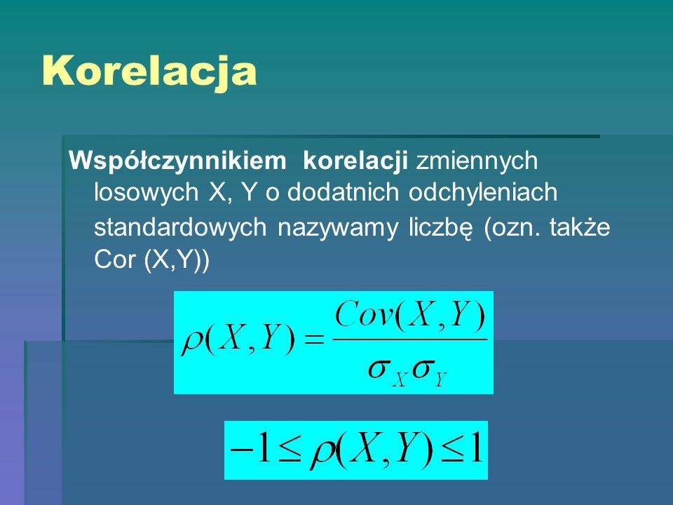 Korelacja Współczynnikiem korelacji zmiennych losowych X, Y o dodatnich odchyleniach standardowych nazywamy liczbę (ozn. także Cor (X,Y))